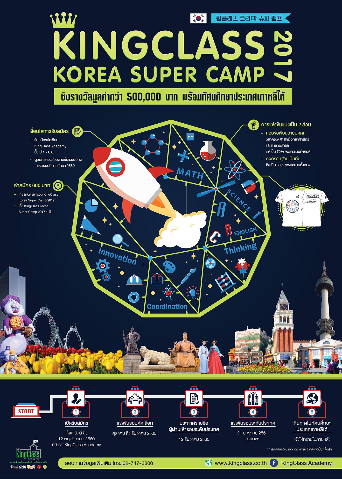 โครงการ KingClass Korea Super Camp 2017