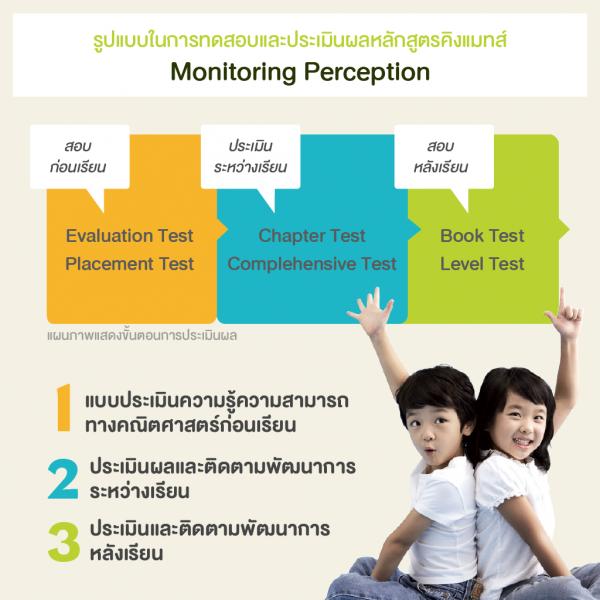 KingMath_Monitoring_Perception-02